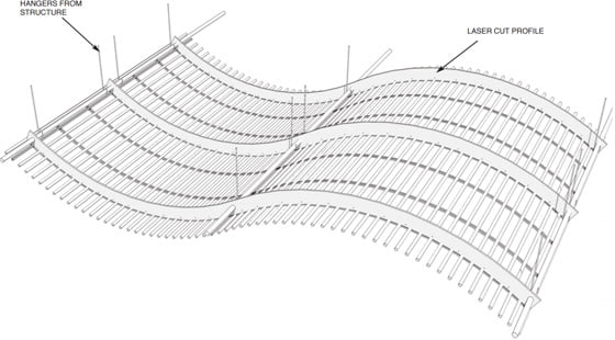 Cable Mesh Ceiling installation System