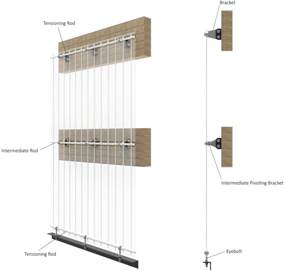 Cable Mesh Tension System