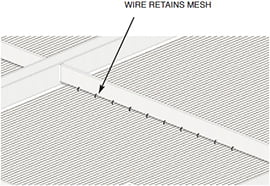 Ceiling Panels installation system